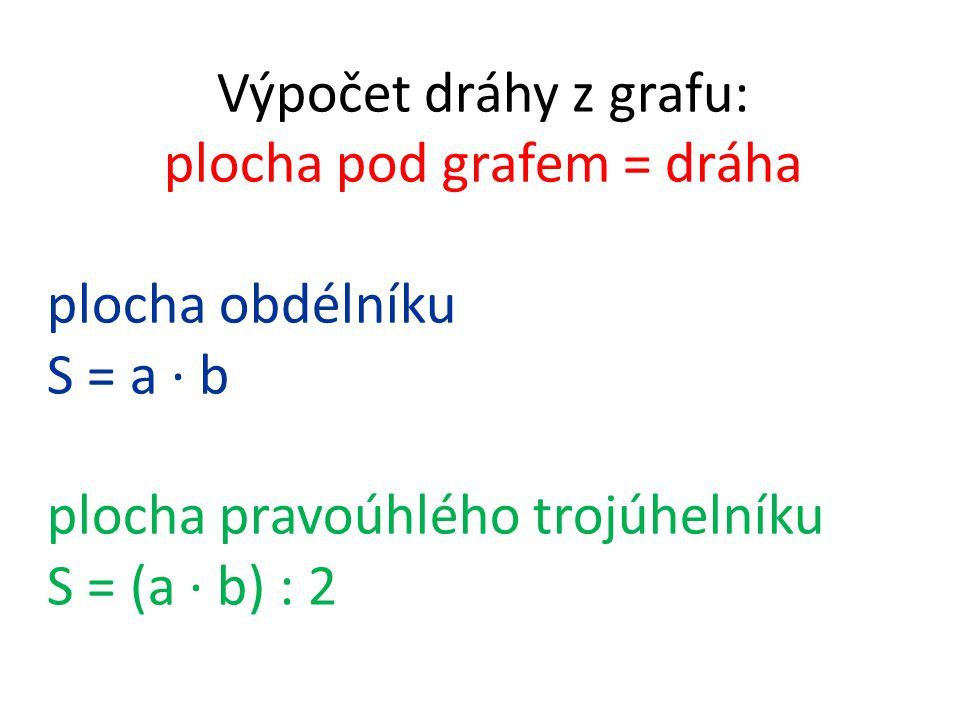 Řešení: v = 40 km/h = 11,11 m/s (jedna strana do vzorců plochy) t₁ = 50 s, t₂ = 120 s, t₃ = 30s (druhé strany do vzorců plochy)