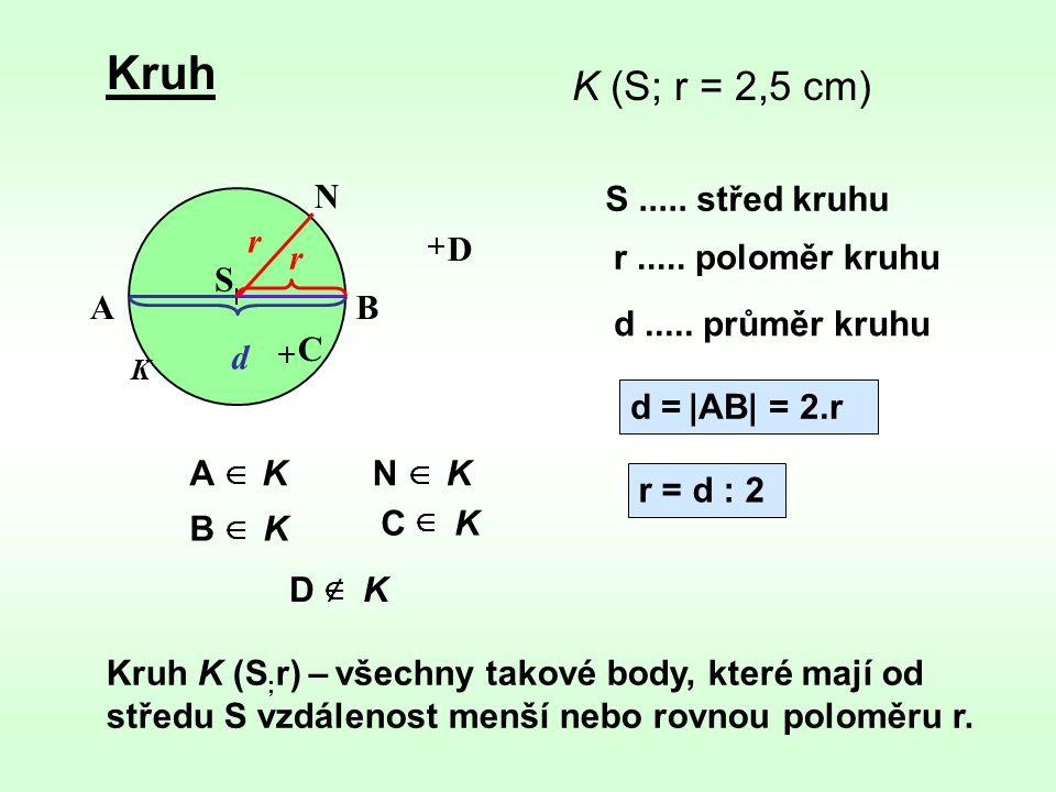 Kruh K Kruh K (S ; r) – všechny takové body, které mají od středu S vzdálenost menší nebo rovnou poloměru r. K (S; r = 2,5 cm) S r d = |AB| = 2.r S...