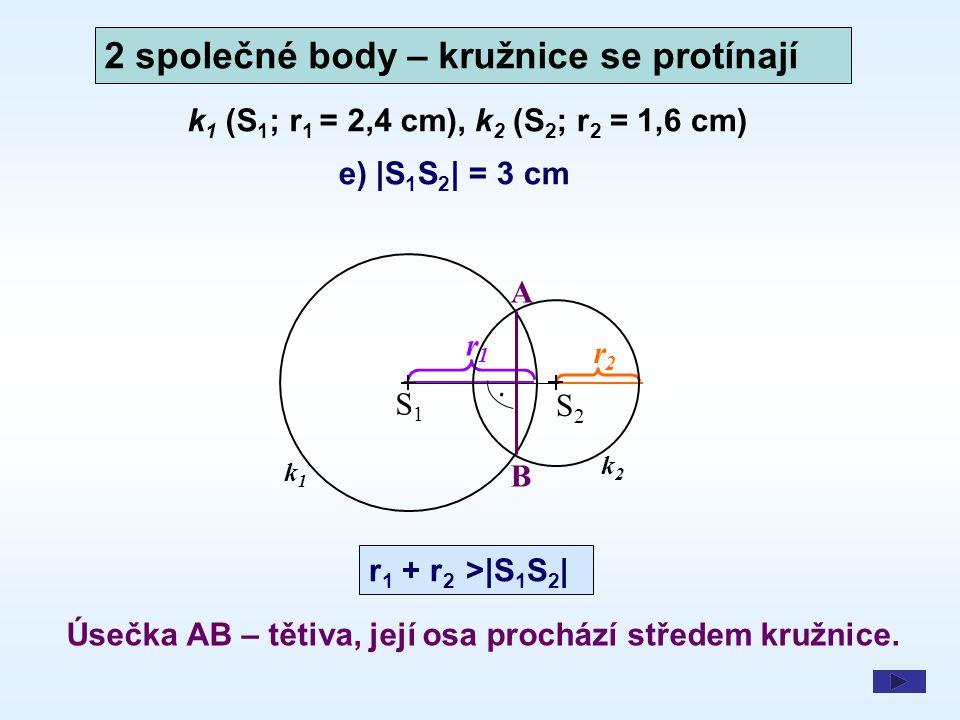 2 společné body – kružnice se protínají k1k1 k2k2 r 1 + r 2 >|S 1 S 2 | S1S1 S2S2 r1r1 r2r2 Úsečka AB – tětiva, její osa prochází středem kružnice.. A