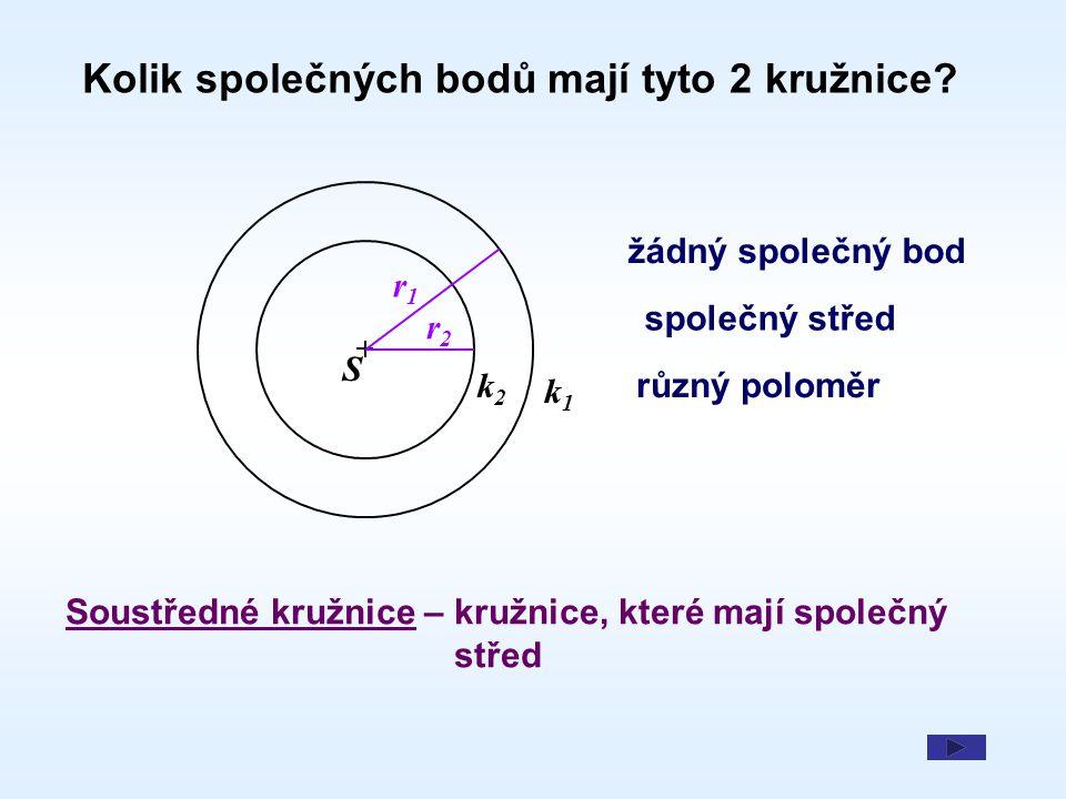 k1k1 k2k2 S Kolik společných bodů mají tyto 2 kružnice? žádný společný bod Soustředné kružnice – kružnice, které mají společný střed r1r1 r2r2 společn