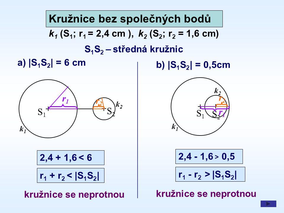 1 společný bod – kružnice se dotýkají k1k1 k2k2 r 1 + r 2 = |S 1 S 2 | vnější dotyk S1S1 S2S2 r1r1 r2r2 r 1 - r 2 = |S 1 S 2 | T t Bod dotyku T leží na přímce procházející body S 1 S 2, společná tečna je kolmá na S 1 S 2.