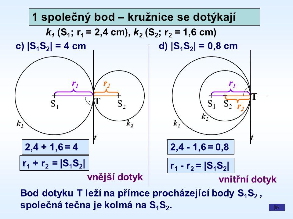 1 společný bod – kružnice se dotýkají k1k1 k2k2 r 1 + r 2 = |S 1 S 2 | vnější dotyk S1S1 S2S2 r1r1 r2r2 r 1 - r 2 = |S 1 S 2 | T t Bod dotyku T leží n