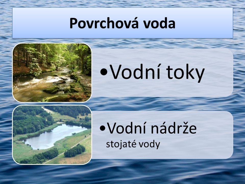 Vodní nádrže Jezera Přírodní ekosystém Rybníky Umělý ekosystém Přehrady Umělý ekosystém