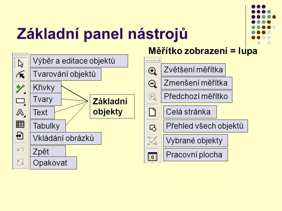 Základní panel nástrojů Výběr a editace objektů Tvarování objektů Křivky Tvary Text Tabulky Vkládání obrázků Zpět Opakovat Celá stránka Zvětšení měřít