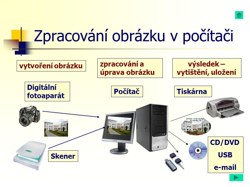 Digitální fotoaparát Skener Počítač CD/DVD USB e-mail Tiskárna Zpracování obrázku v počítači zpracování a úprava obrázku vytvoření obrázku výsledek –