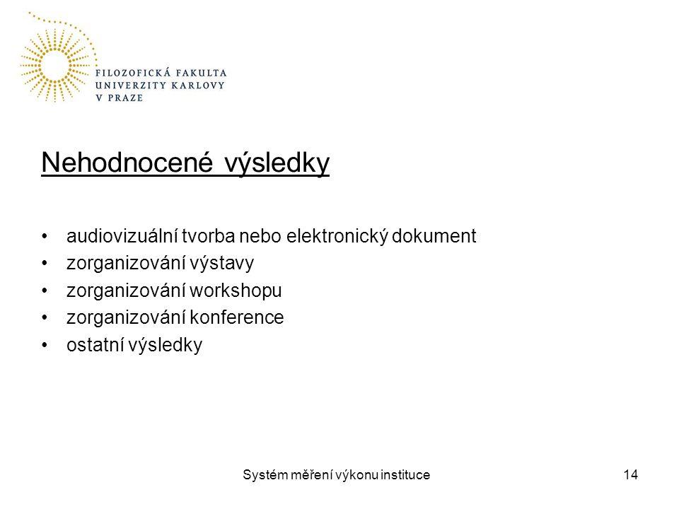 Systém měření výkonu instituce Nehodnocené výsledky audiovizuální tvorba nebo elektronický dokument zorganizování výstavy zorganizování workshopu zorganizování konference ostatní výsledky 14