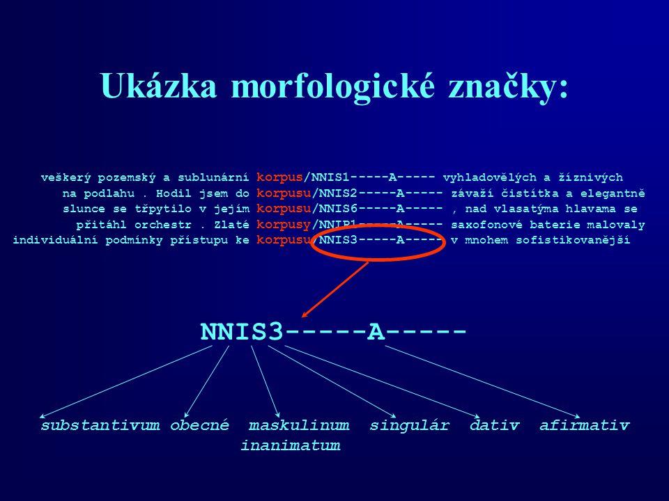 Ukázka morfologické značky: NNIS3-----A----- substantivum obecné maskulinum singulár dativ afirmativ inanimatum veškerý pozemský a sublunární korpus/N