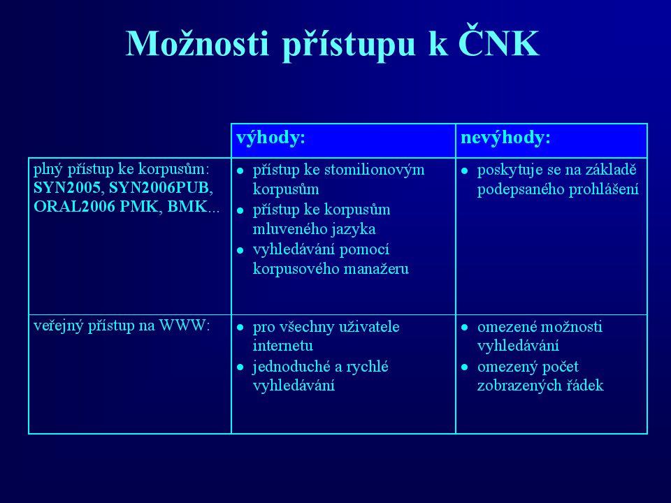 Možnosti přístupu k ČNK