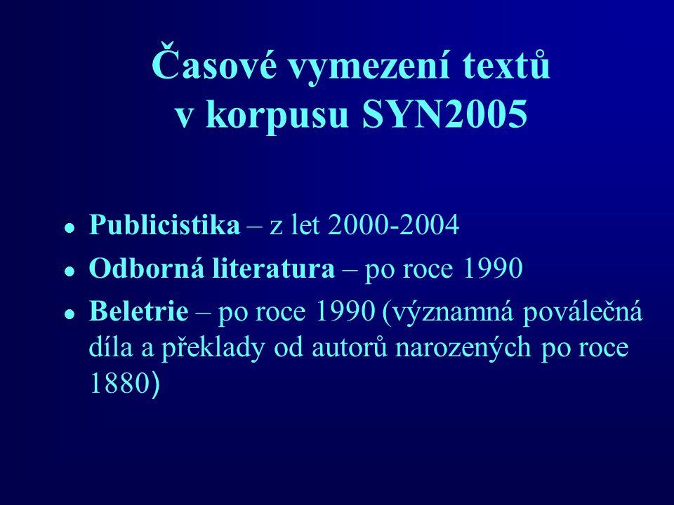 Časové vymezení textů v korpusu SYN2005 Publicistika – z let 2000-2004 Odborná literatura – po roce 1990 Beletrie – po roce 1990 (významná poválečná díla a překlady od autorů narozených po roce 1880 )