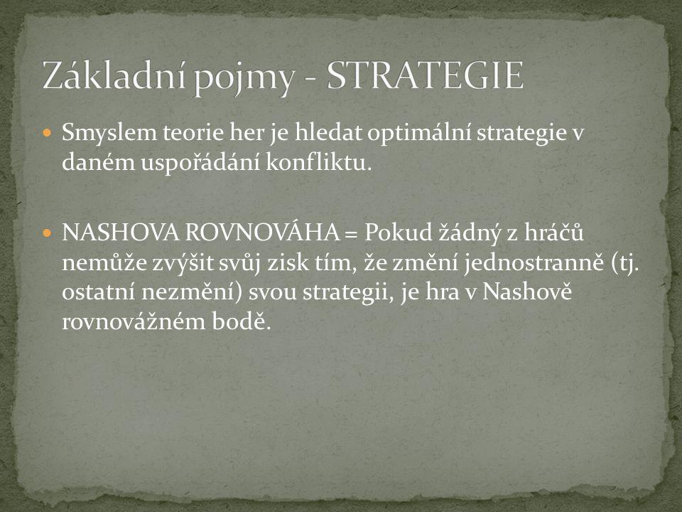 Smyslem teorie her je hledat optimální strategie v daném uspořádání konfliktu. NASHOVA ROVNOVÁHA = Pokud žádný z hráčů nemůže zvýšit svůj zisk tím, že