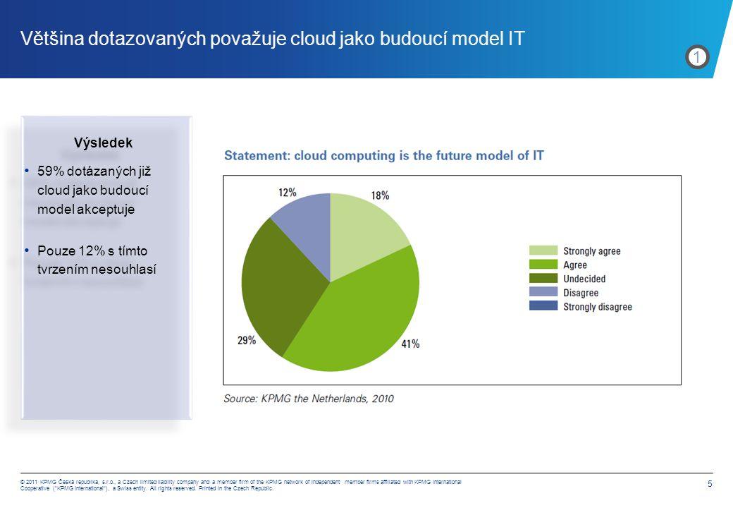 2. Co vadí TOP managementu na cloudu?