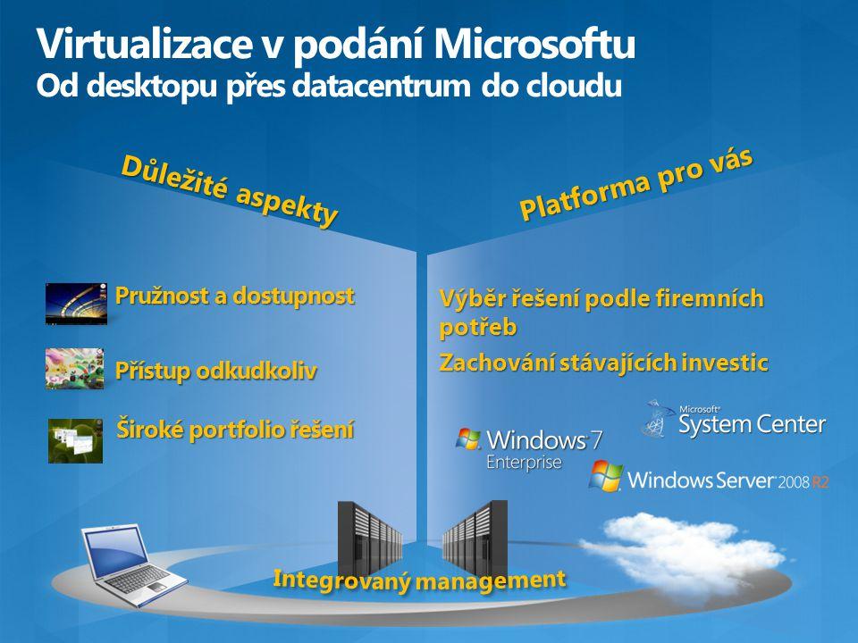 Pokrytí od desktopu po cloud Plné portfolio produktů a řešení Velké množství partnerů Komplexní management Správa fyzických i virtuálních strojů Dohled nad aplikacemi a službami Platforma, kterou znáte Nástroje, které znáte Klíčová vlastnost platformy Nejlepší TCO/ROI Nižší pořizovací náklady Jednodušší integrace se stávajícími systémy Nižší provozní náklady