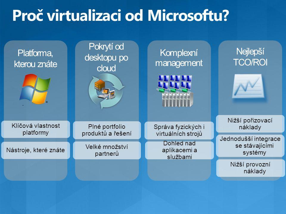 Pokrytí od desktopu po cloud Plné portfolio produktů a řešení Velké množství partnerů Komplexní management Správa fyzických i virtuálních strojů Dohle