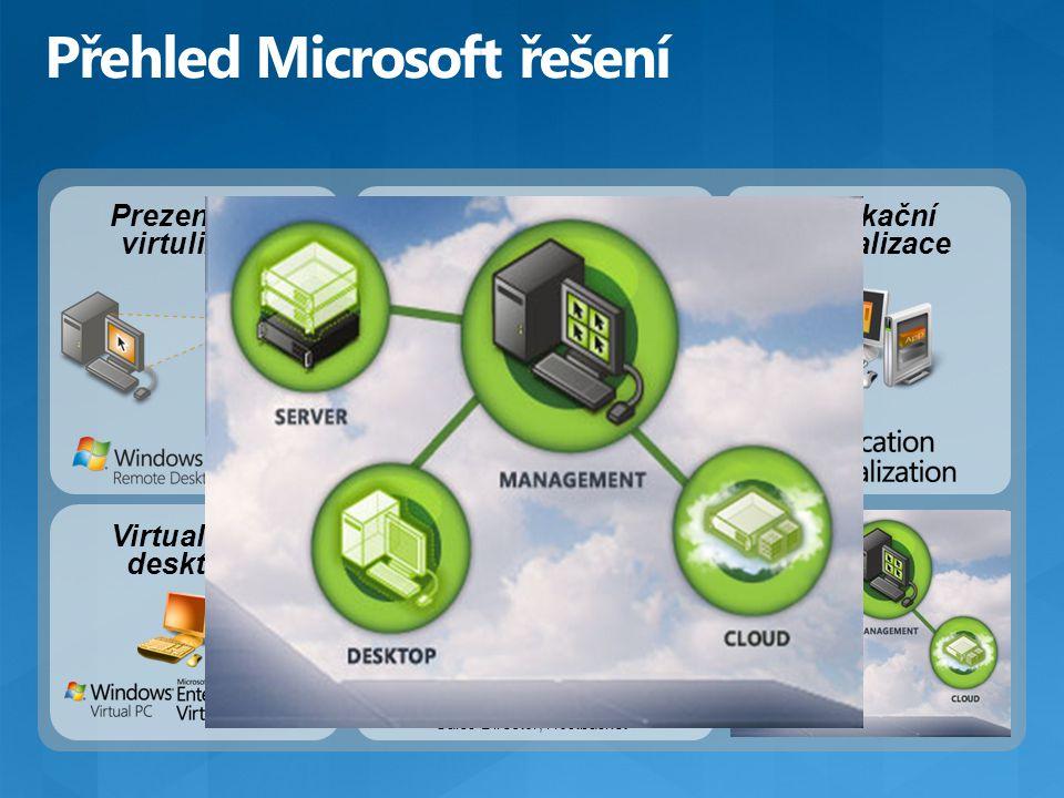 Target běží na Hyper-V: 1755 obchodů, 300,000 klientů, 15,000 VM Hyper-V a Dell nám nabídl platformu, díky které můžeme provozovat naše kriticky důležité aplikace v našich největších obchodních centrech z transakční perspektivy. Brad Thompson, ředitel, Infrastructure Engineering, Target http://www.microsoft.com/casestudies/Windows-Server-2008-R2- Datacenter/Target-Corporation/Large-Retailer-Relies-on-a-Virtual-Solution- to-Deliver-Optimal-Shopping-Experience/4000009407 Microsoft plně podporuje klíčové serverové aplikace ve virtuálním prostředí Microsoft aktualizoval licenční podmínky pro jednoduchý přechod do virtuálního prostředí Klíčový je management aplikací, nikoliv pouze virtualizační platformy Poprvé jsme viděli, že můžeme virtualizovat vše: od sdílení souborů a tiskáren, přes webové servery až po databáze na SQL a Oracle.