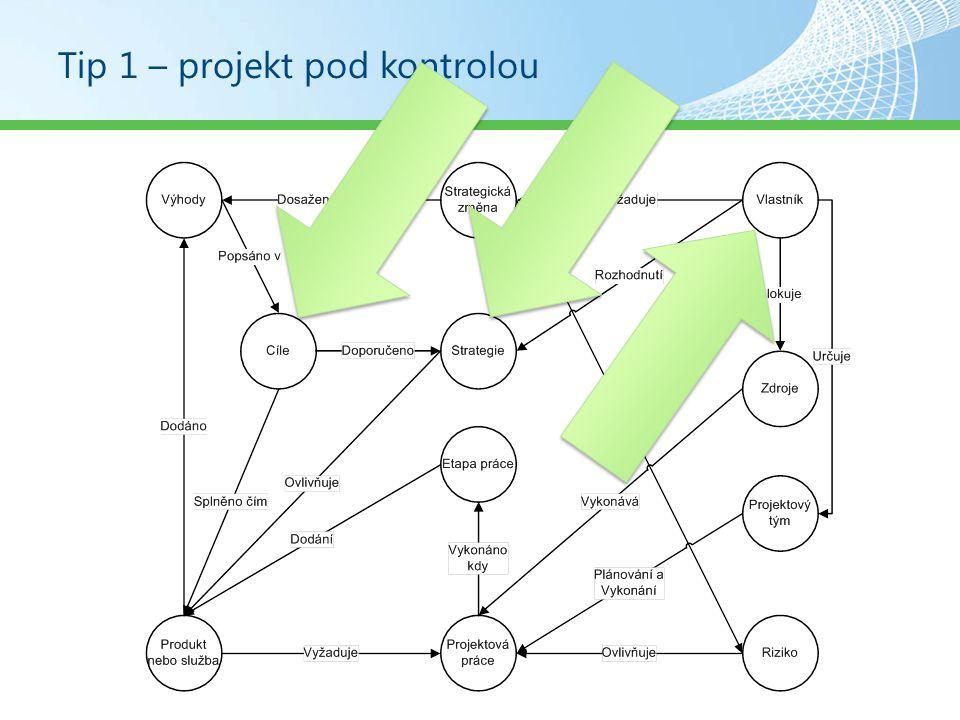 Konstatování Nové počítače objednány s předinstalovaným základním systémem Jak migrovat data .