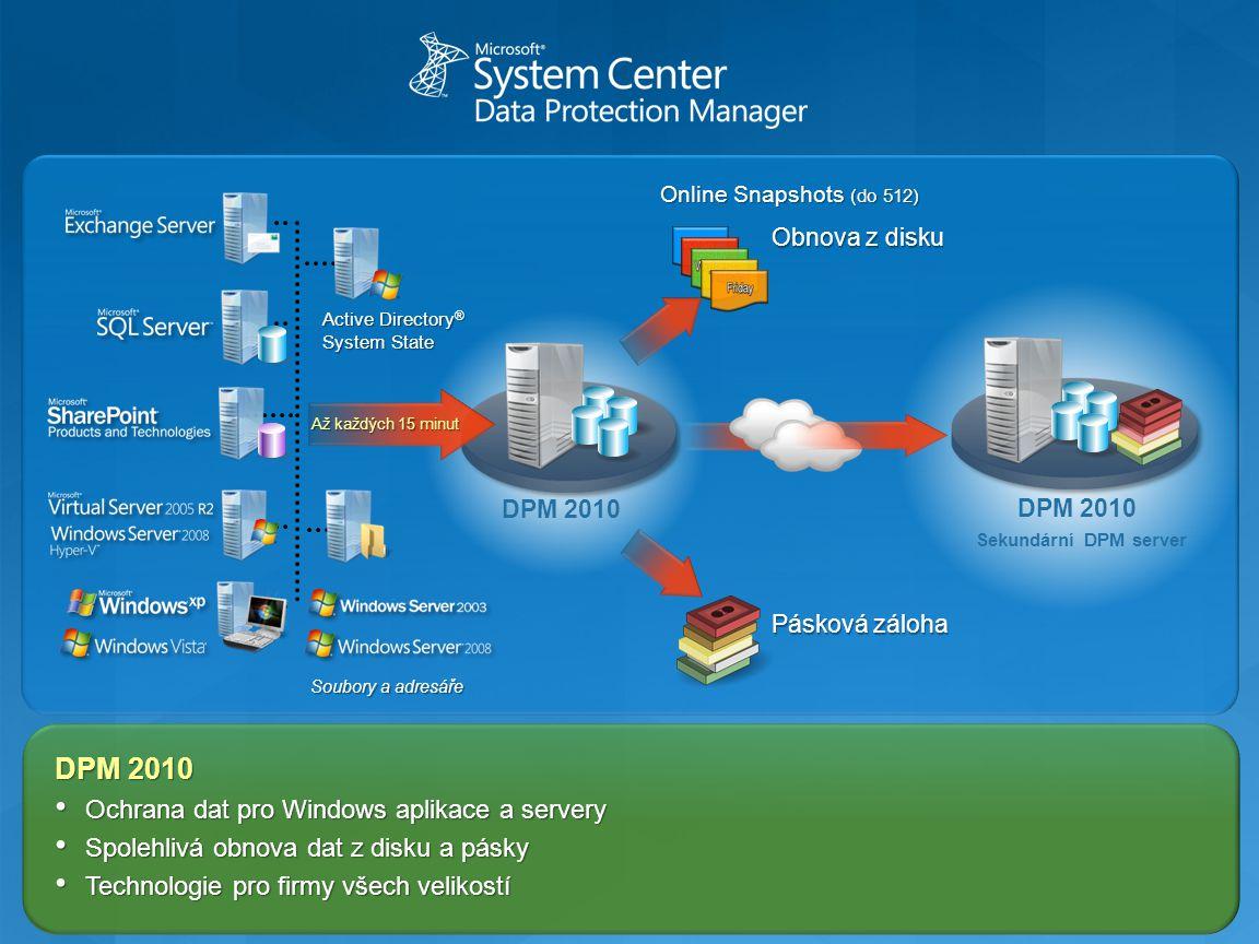 DPM 2010 Ochrana dat pro Windows aplikace a servery Ochrana dat pro Windows aplikace a servery Spolehlivá obnova dat z disku a pásky Spolehlivá obnova
