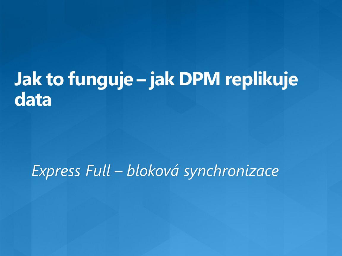 Express Full – bloková synchronizaceExpress Full – bloková synchronizace