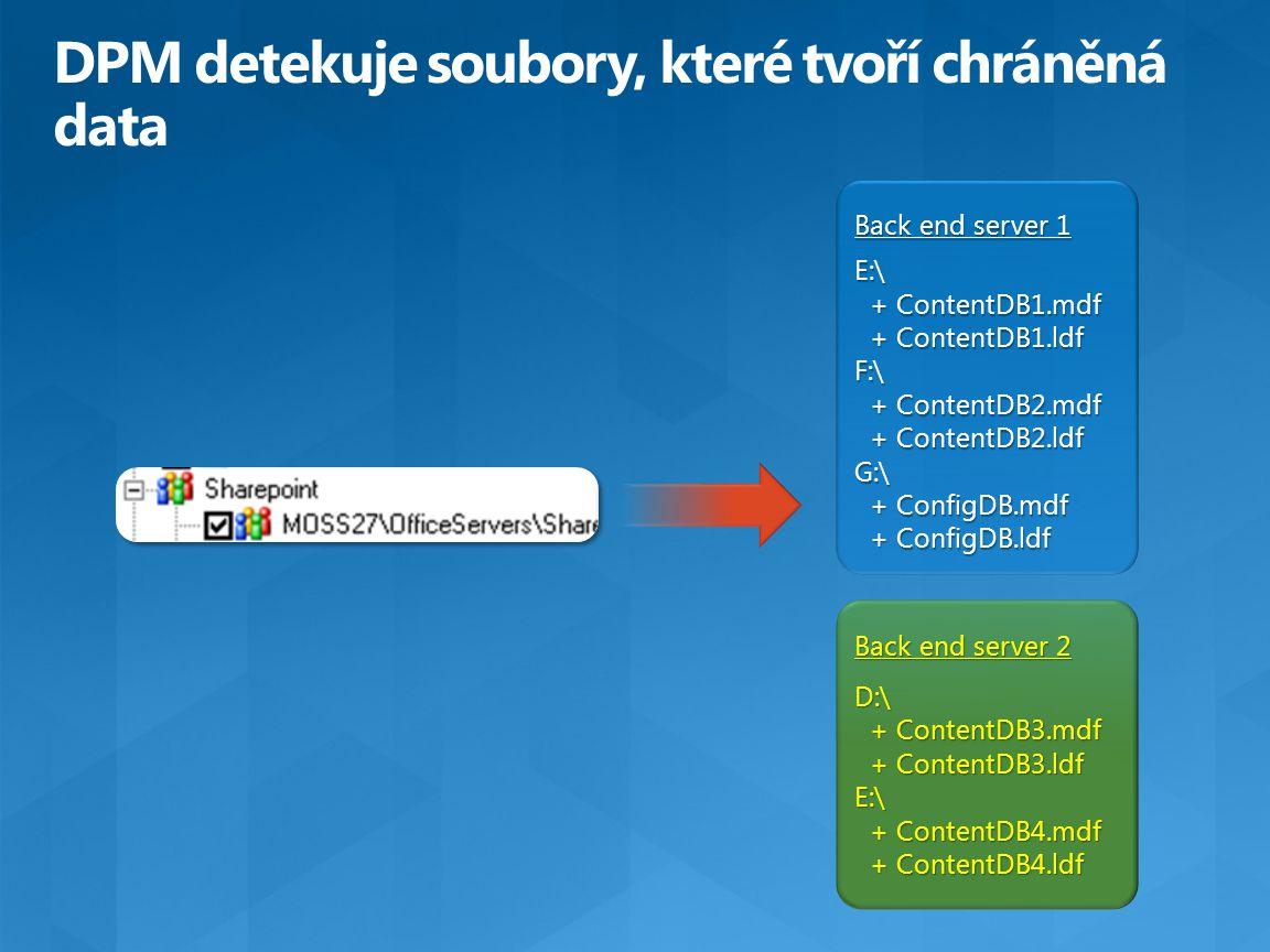 Back end server 1 E:\ + ContentDB1.mdf + ContentDB1.mdf + ContentDB1.ldf + ContentDB1.ldfF:\ + ContentDB2.mdf + ContentDB2.mdf + ContentDB2.ldf + Cont