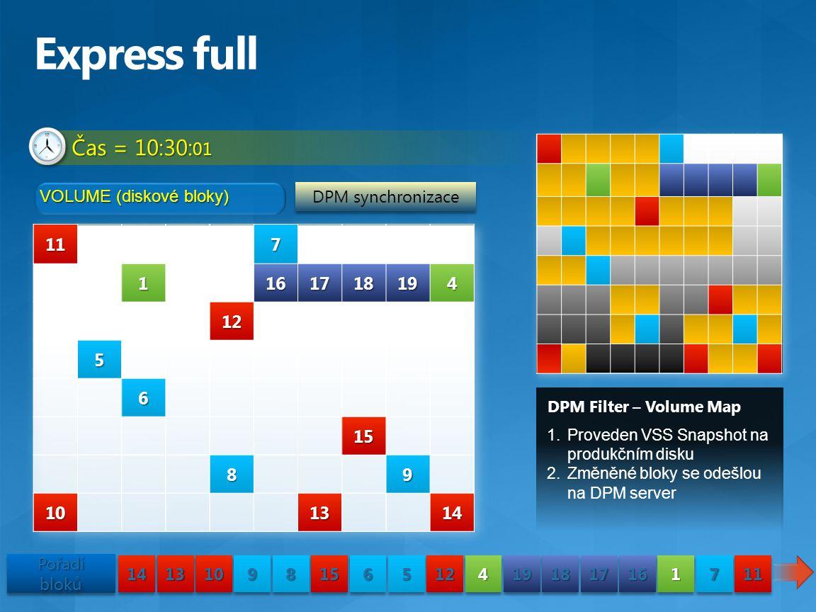DPM Filter – Volume Map VOLUME (diskové bloky) DPM synchronizace 1171161718194 12 5 6 15 89 101314 Čas = 10:30: 01 1.Proveden VSS Snapshot na produkčn