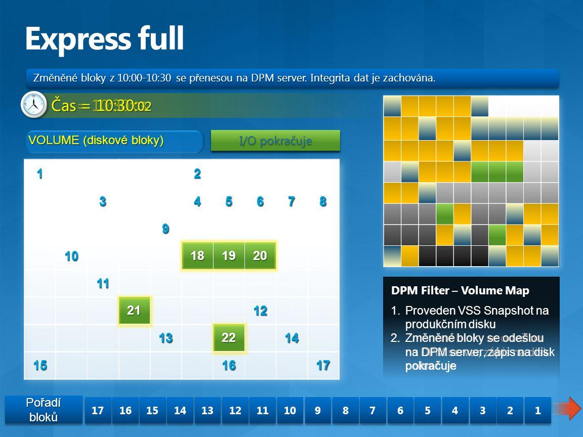 Čas= 10:30: 03 1.Proveden VSS Snapshot na produkčním disku 2.Změněné bloky se odešlou na DPM server, zápis na disk pokračuje 1.Proveden VSS Snapshot n