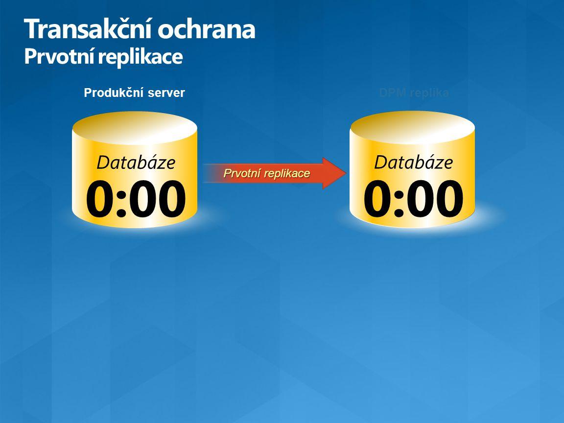 DPM replikaProdukční server Databáze 0:00 Prvotní replikace Databáze 0:00