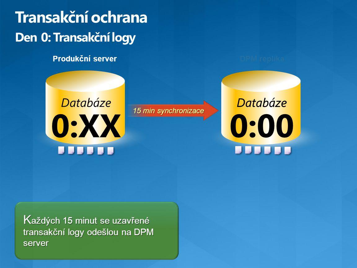 Databáze 0:00 Produkční server Databáze 15 min synchronizace K aždých 15 minut se uzavřené transakční logy odešlou na DPM server Databáze 0:XX DPM rep