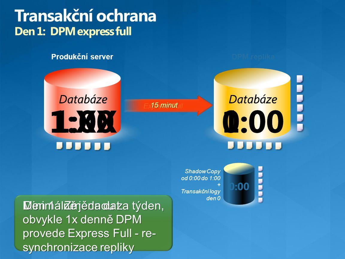 Databáze 1:00 Databáze 1:XX Produkční server Databáze 1:00 Minimálně jednou za týden, obvykle 1x denně DPM provede Express Full - re- synchronizace re
