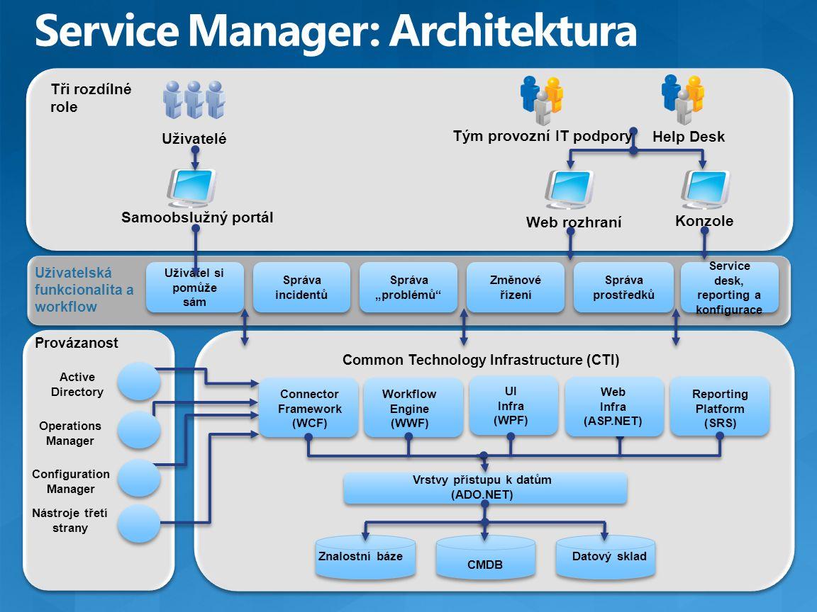 """Analyst Uživatelská funkcionalita a workflow Správa prostředků Změnové řízení Správa """"problémů"""" Správa incidentů Service desk, reporting a konfigurace"""