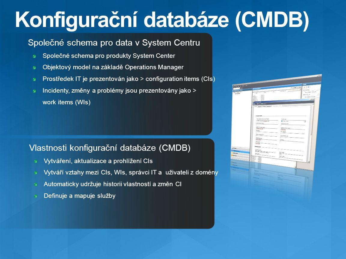 Společné schema pro data v System Centru Společné schema pro produkty System Center Objektový model na základě Operations Manager Prostředek IT je pre