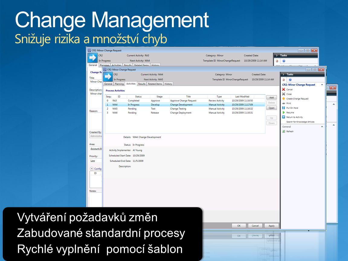 Vytváření požadavků změn Zabudované standardní procesy Rychlé vyplnění pomocí šablon