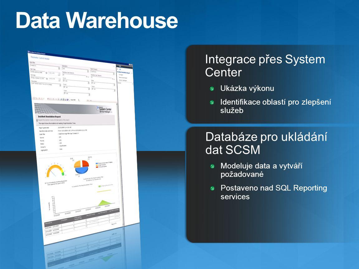 Integrace přes System Center Ukázka výkonu Identifikace oblastí pro zlepšení služeb Databáze pro ukládání dat SCSM Modeluje data a vytváří požadované