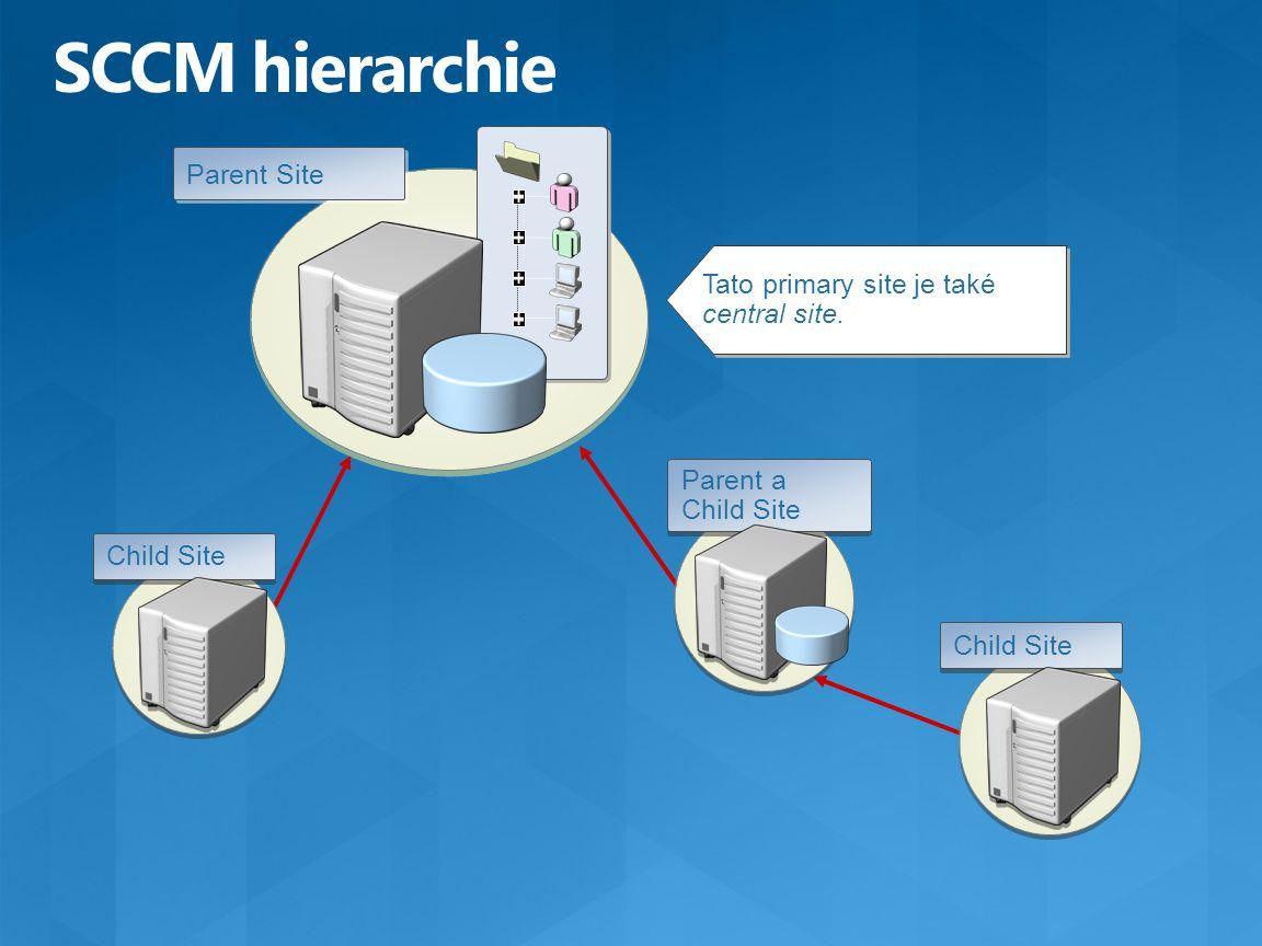 SQL Server SCCM Primary Site Server SCCM MP SCCM SLP SCCM RP SCCM DP SCCM SMP SCCM PSP SCCM SUP/WSUS SCCM FSP SCCM SHV Primary SiteSecondary SiteMP - Management PointSLP - Server Locator PointRP - Reporting PointDP - Distribution Point Pobočkový DP SMP - State Migration Point*Branch DP - Branch Office DP*SUP - Software Update Point*FSP - Fallback Status Point*SHV - System Health Validator*PSP - PXE Service Point** Nové serverové role