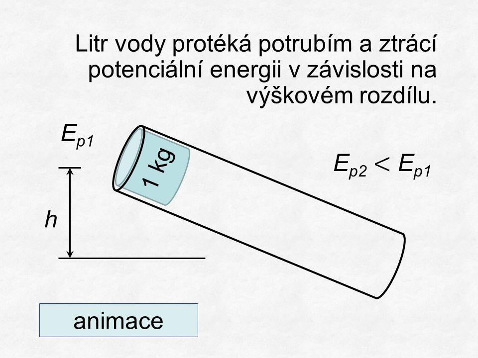 Litr vody protéká potrubím a ztrácí potenciální energii v závislosti na výškovém rozdílu.