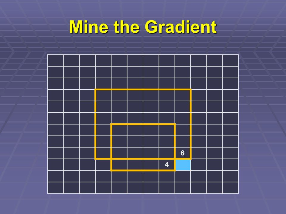 Mine the Gradient 6 4