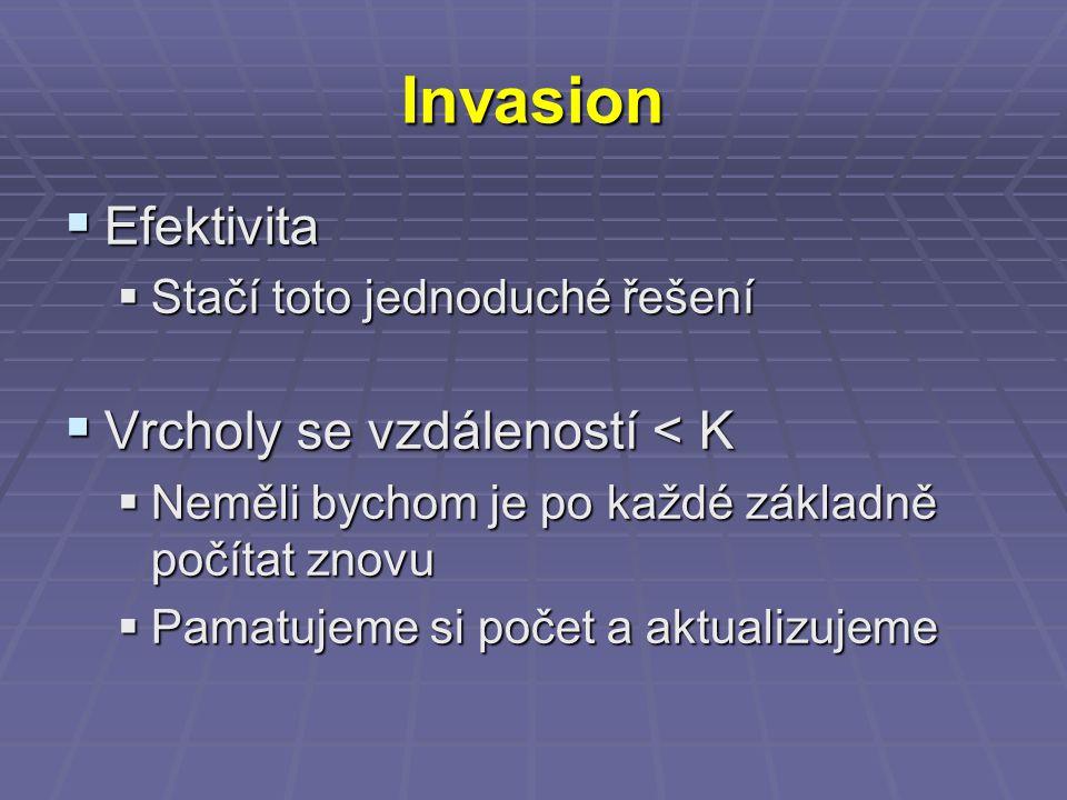 Invasion  Efektivita  Stačí toto jednoduché řešení  Vrcholy se vzdáleností < K  Neměli bychom je po každé základně počítat znovu  Pamatujeme si počet a aktualizujeme