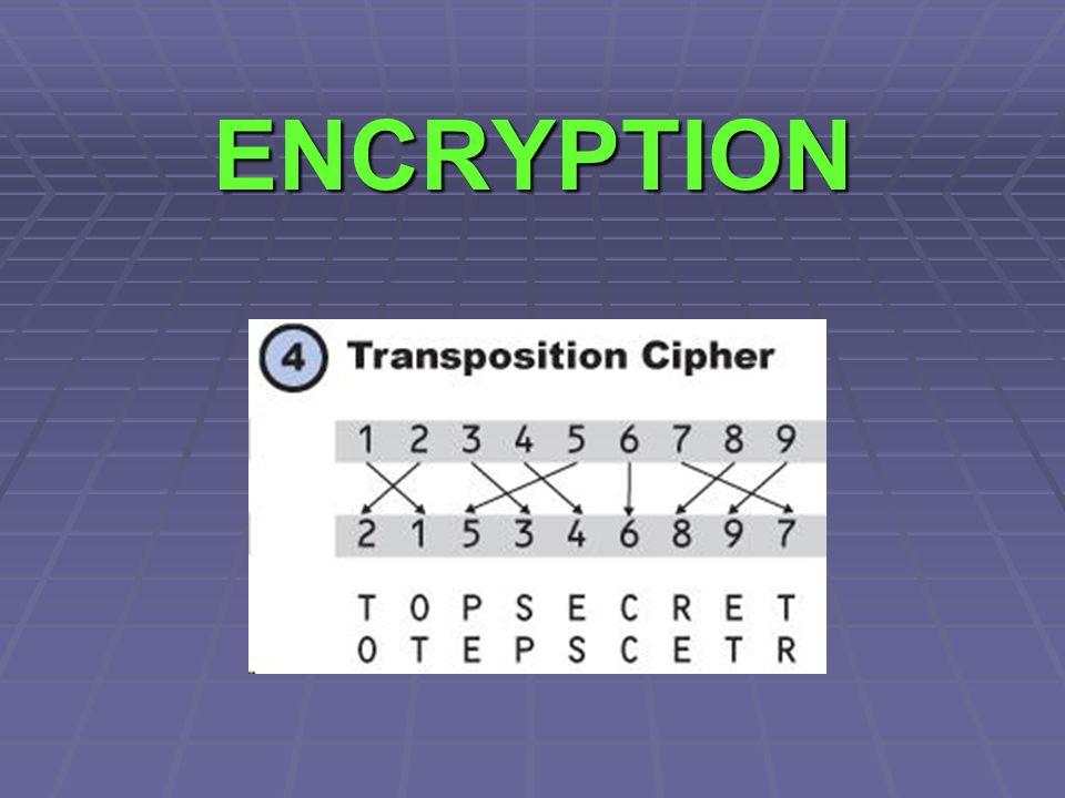 """Encryption  Poměrně jednoduchá úloha …  … mírně zkomplikovaná """"vylepšením zadání na poslední chvíli"""