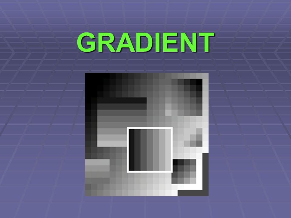 Mine the Gradient  Největší čtverec vyplněný gradientem  Budeme zkoušet všechny.