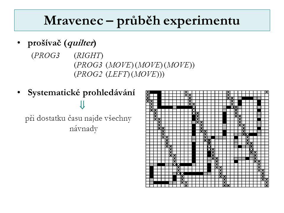 Mravenec – průběh experimentu prošívač (quilter) (PROG3(RIGHT) (PROG3 (MOVE) (MOVE) (MOVE)) (PROG2 (LEFT) (MOVE))) Systematické prohledávání  při dostatku času najde všechny návnady