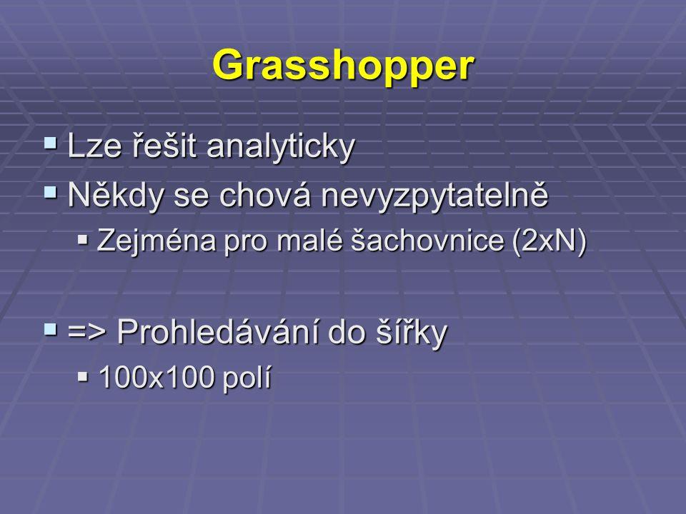 Grasshopper  Lze řešit analyticky  Někdy se chová nevyzpytatelně  Zejména pro malé šachovnice (2xN)  => Prohledávání do šířky  100x100 polí