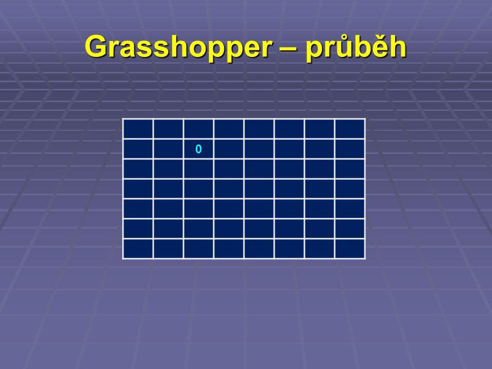 Grasshopper – průběh 0