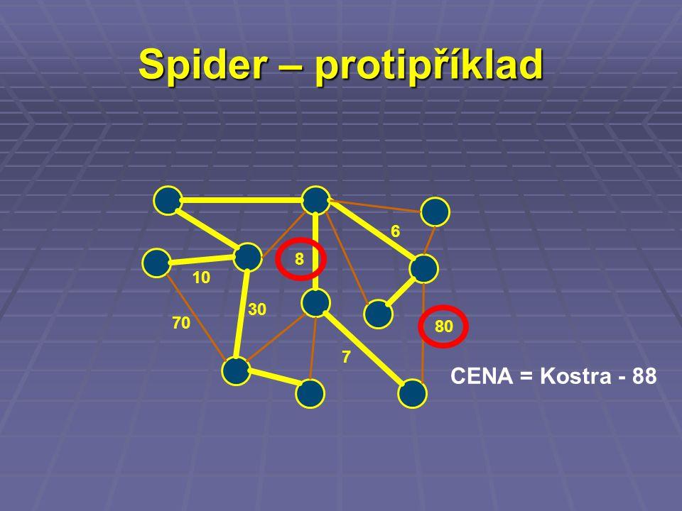 Spider – protipříklad 80 7 8 6 70 10 30 CENA = Kostra - 88