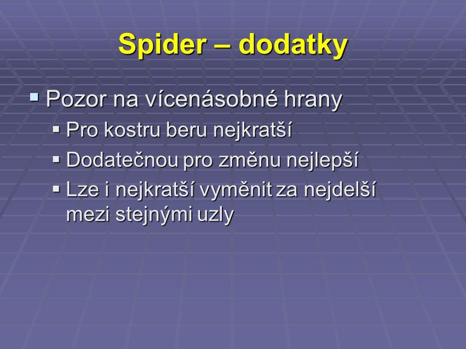 Spider – dodatky  Pozor na vícenásobné hrany  Pro kostru beru nejkratší  Dodatečnou pro změnu nejlepší  Lze i nejkratší vyměnit za nejdelší mezi stejnými uzly