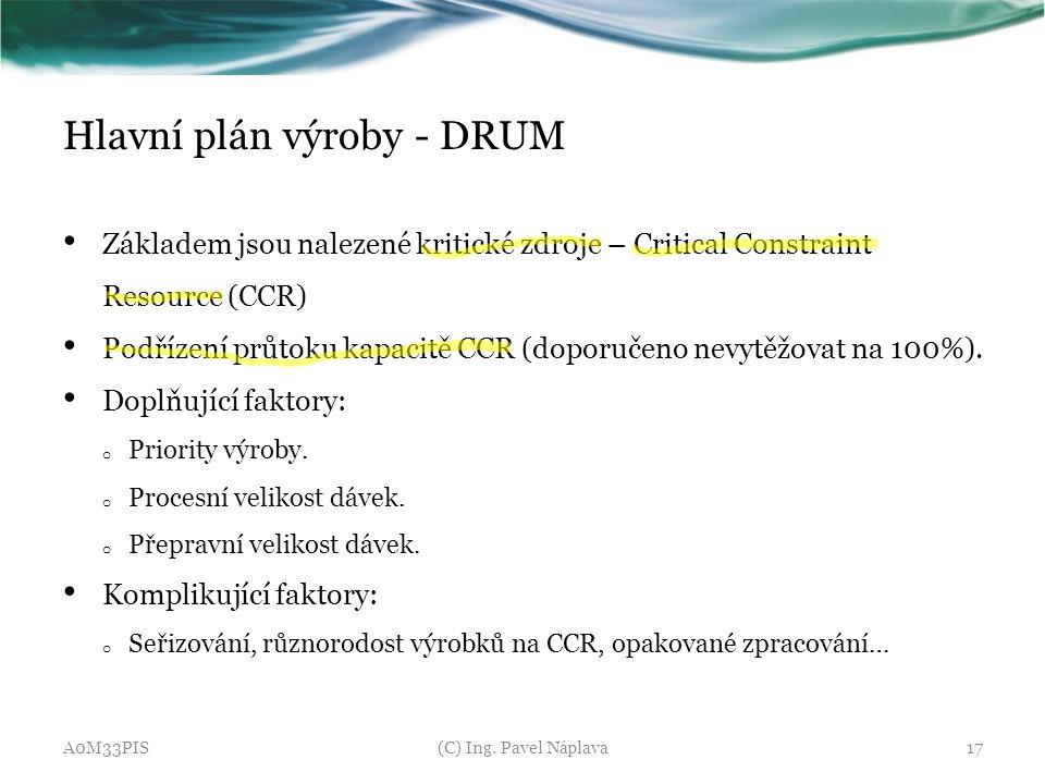 Hlavní plán výroby - DRUM Základem jsou nalezené kritické zdroje – Critical Constraint Resource (CCR) Podřízení průtoku kapacitě CCR (doporučeno nevyt
