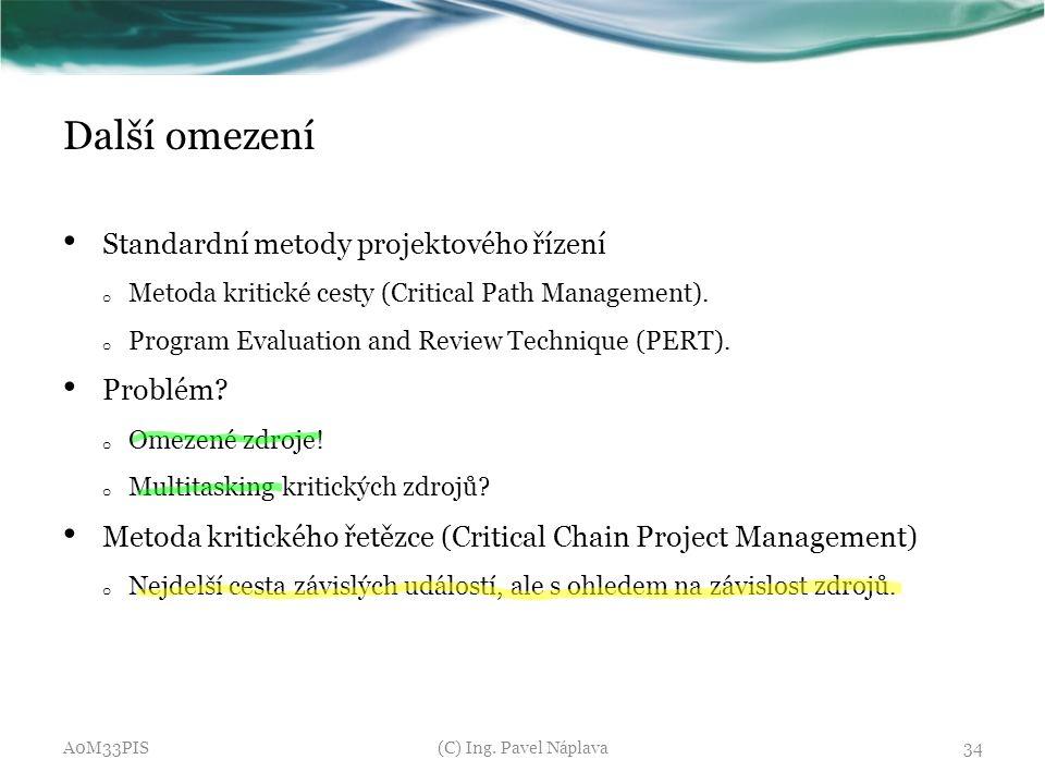 Další omezení Standardní metody projektového řízení o Metoda kritické cesty (Critical Path Management). o Program Evaluation and Review Technique (PER