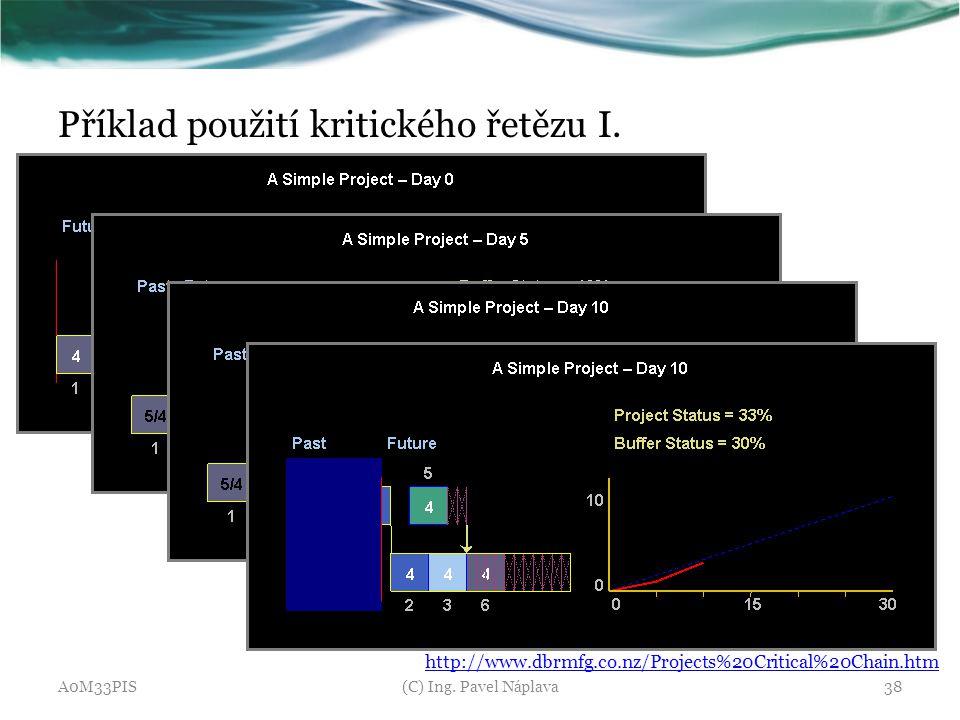 Příklad použití kritického řetězu I. A0M33PIS(C) Ing. Pavel Náplava38 http://www.dbrmfg.co.nz/Projects%20Critical%20Chain.htm