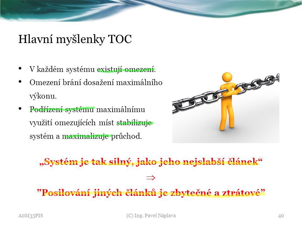 Hlavní myšlenky TOC V každém systému existují omezení. Omezení brání dosažení maximálního výkonu. Podřízení systému maximálnímu využití omezujících mí