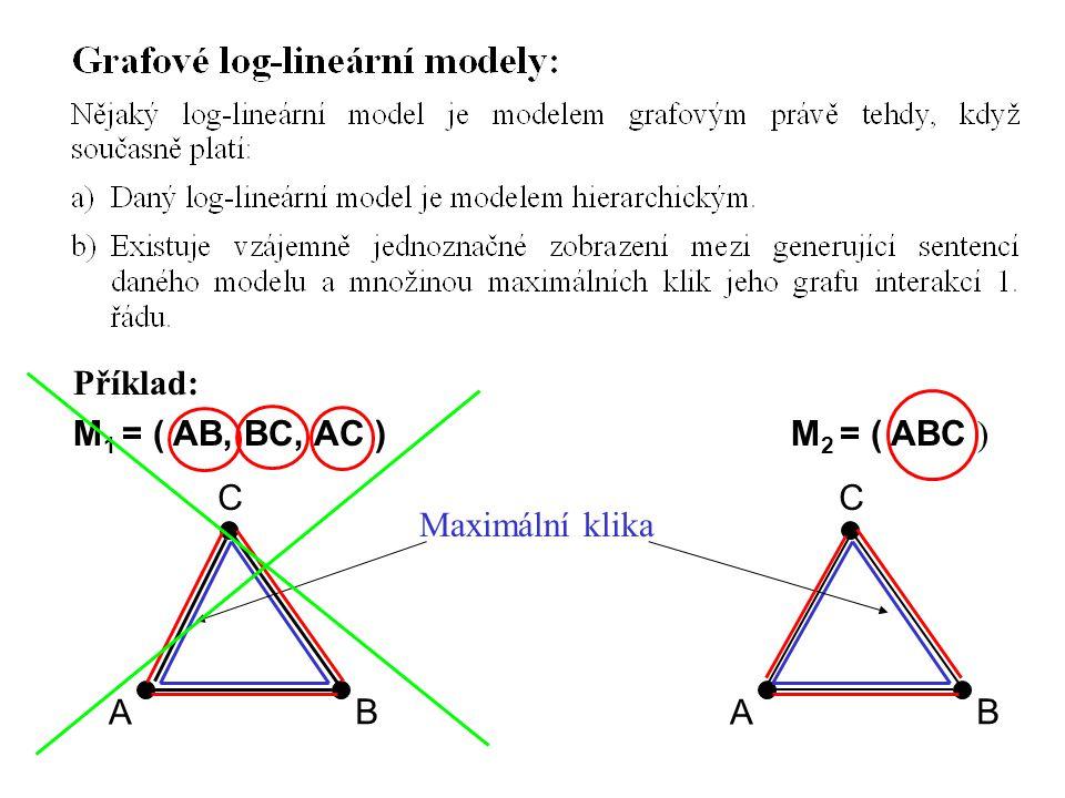 Některé pojmy teorie grafů II