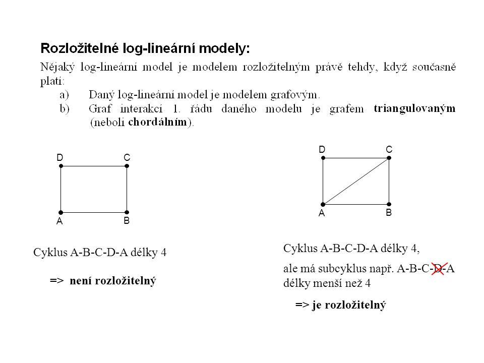 => není rozložitelný A B CD Cyklus A-B-C-D-A délky 4, A B CD Cyklus A-B-C-D-A délky 4 ale má subcyklus např.