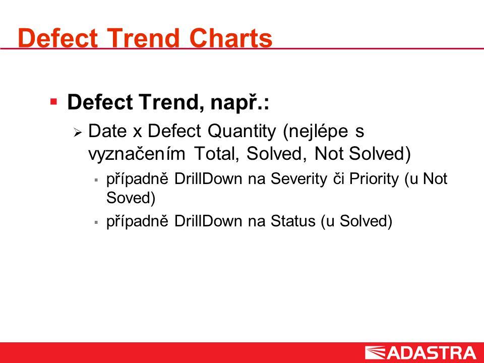 Defect Trend Charts  Defect Trend, např.:  Date x Defect Quantity (nejlépe s vyznačením Total, Solved, Not Solved)  případně DrillDown na Severity či Priority (u Not Soved)  případně DrillDown na Status (u Solved)