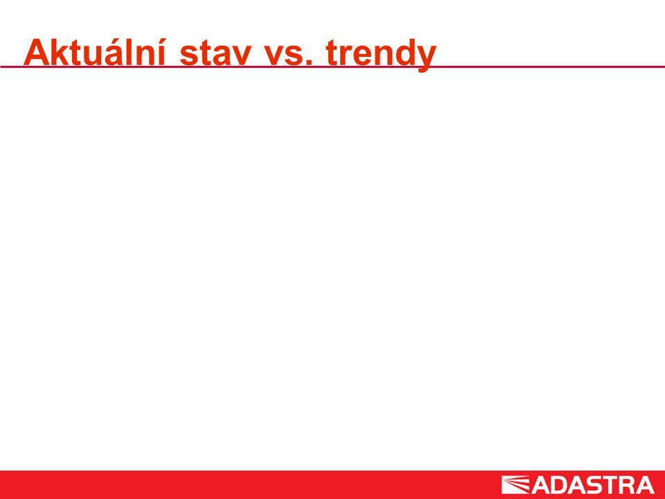 Aktuální stav vs. trendy